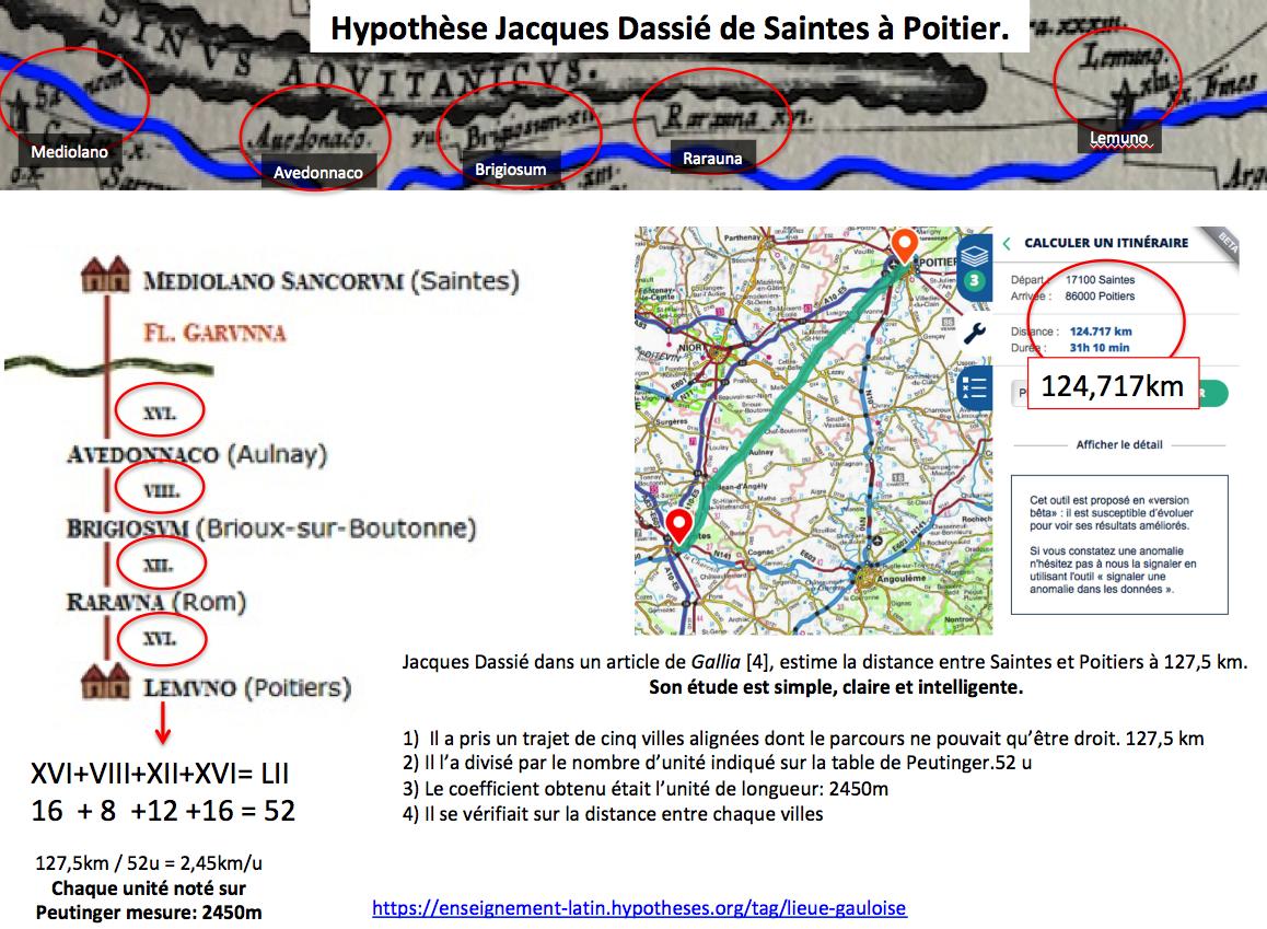 clic sur image pour voir la démonstration de J. Dassié