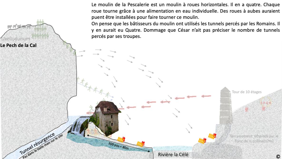 le moulin de la pescalerie